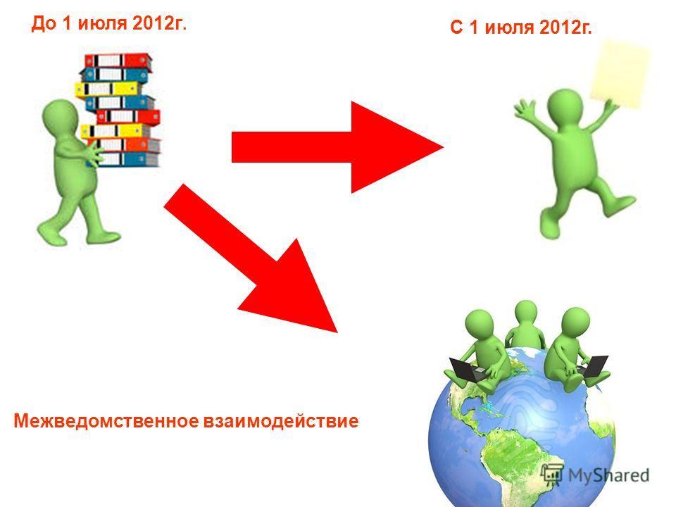До 1 июля 2012г. С 1 июля 2012г. Межведомственное взаимодействие