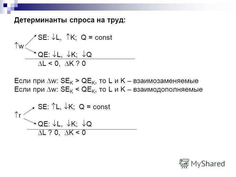 Детерминанты спроса на труд: SE: L, K; Q = const w QE: L, K; Q L < 0, K ? 0 Если при w: SE K > QE K, то L и K – взаимозаменяемые Если при w: SE K < QE K, то L и K – взаимодополняемые SE: L, K; Q = const r QE: L, K; Q L ? 0, K < 0
