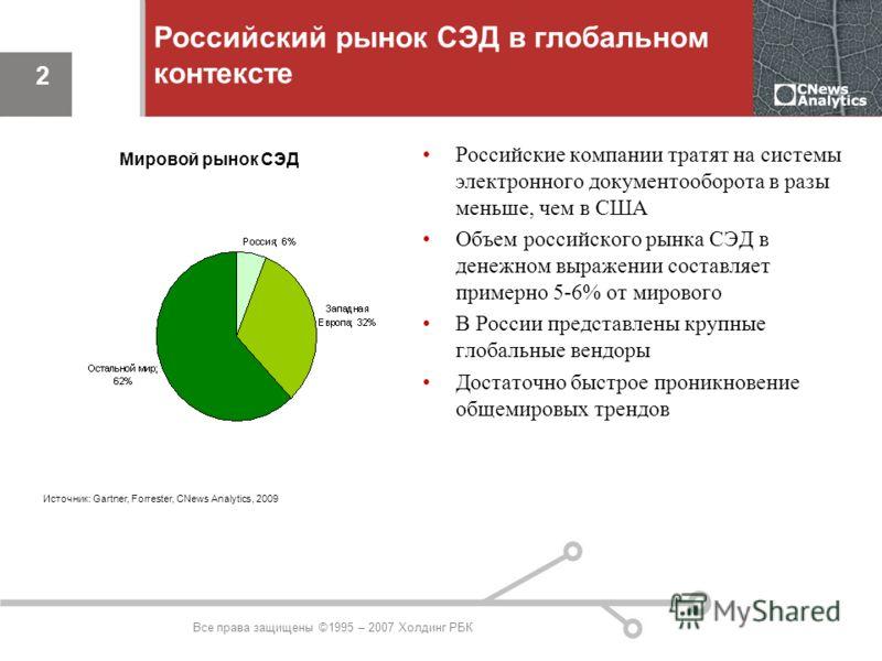 Все права защищены ©1995 – 2007 Холдинг РБК 2 Российский рынок СЭД в глобальном контексте Российские компании тратят на системы электронного документооборота в разы меньше, чем в США Объем российского рынка СЭД в денежном выражении составляет примерн