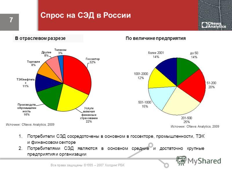 Все права защищены ©1995 – 2007 Холдинг РБК 7 Спрос на СЭД в России В отраслевом разрезе По величине предприятия 1.Потребители СЭД сосредоточены в основном в госсекторе, промышленности, ТЭК и финансовом секторе 2.Потребителями СЭД являются в основном