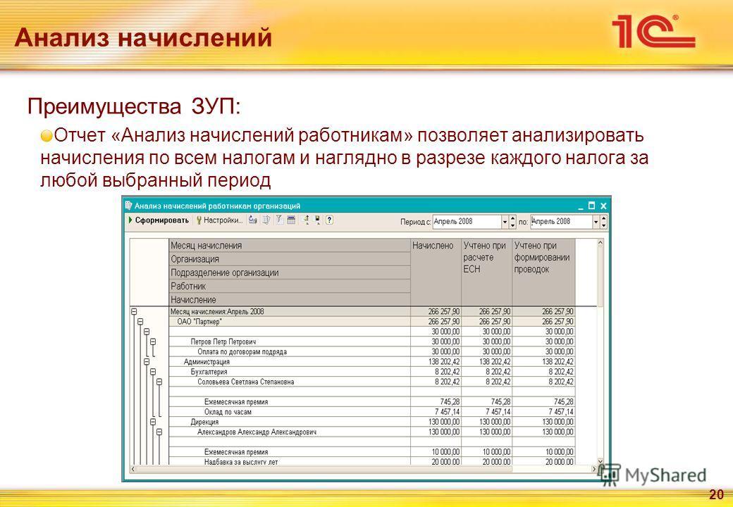 20 Преимущества ЗУП: Отчет «Анализ начислений работникам» позволяет анализировать начисления по всем налогам и наглядно в разрезе каждого налога за любой выбранный период Анализ начислений