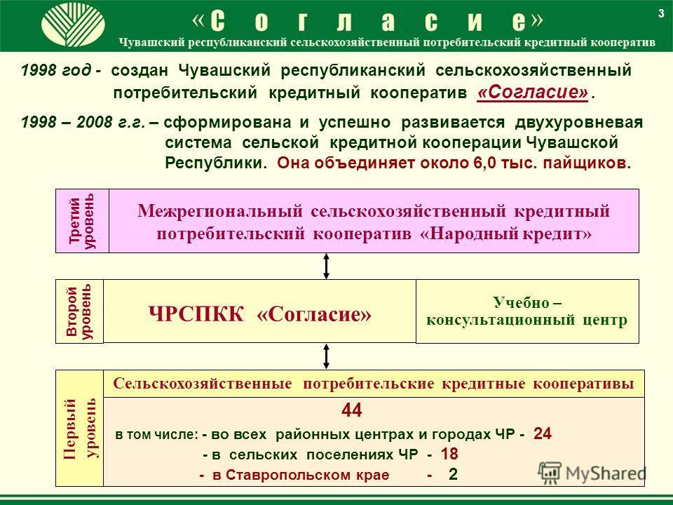 3 Первый уровень 44 в том числе: - во всех районных центрах и городах ЧР - 24 - в сельских поселениях ЧР - 18 - в Ставропольском крае - 2 ЧРСПКК «Согласие» Сельскохозяйственные потребительские кредитные кооперативы Второй уровень Учебно – консультаци
