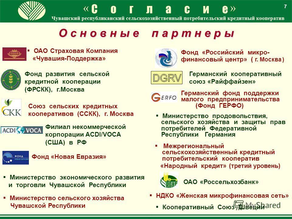 Фонд развития сельской кредитной кооперации (ФРСКК), г.Москва Союз сельских кредитных кооперативов (ССКК), г. Москва Германский кооперативный союз «Райффайзен» Филиал некоммерческой корпорации ACDI/VOCA (США) в РФ Межрегиональный сельскохозяйственный