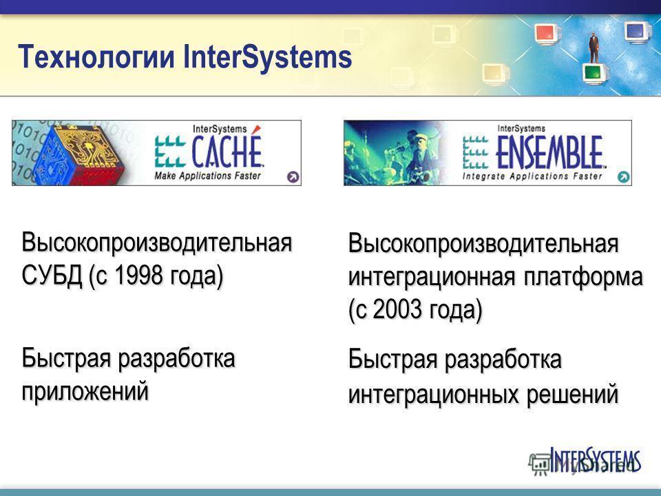 Технологии InterSystems Высокопроизводительная СУБД (с 1998 года) Быстрая разработка приложений Высокопроизводительная интеграционная платформа (с 2003 года) Быстрая разработка интеграционных решений