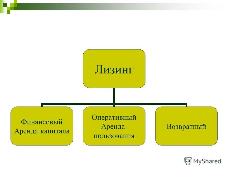Лизинг Финансовый Аренда капитала Оперативный Аренда пользования Возвратный