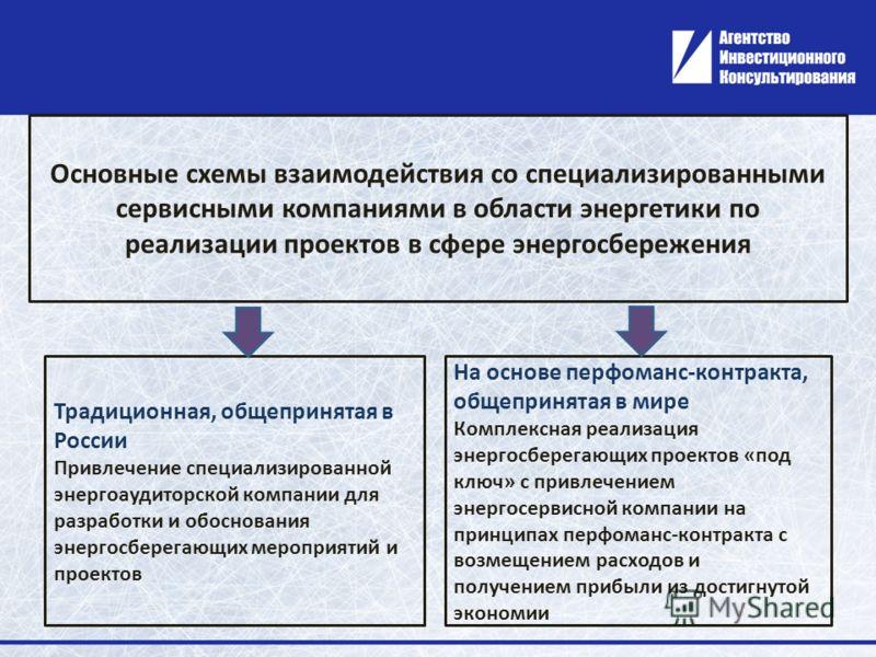Основные схемы взаимодействия со специализированными сервисными компаниями в области энергетики по реализации проектов в сфере энергосбережения Традиционная, общепринятая в России Привлечение специализированной энергоаудиторской компании для разработ
