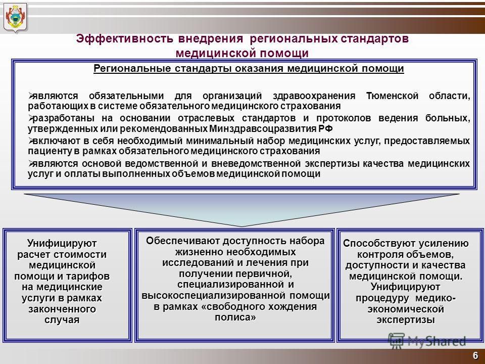 6 Эффективность внедрения региональных стандартов медицинской помощи Региональные стандарты оказания медицинской помощи являются обязательными для организаций здравоохранения Тюменской области, работающих в системе обязательного медицинского страхова
