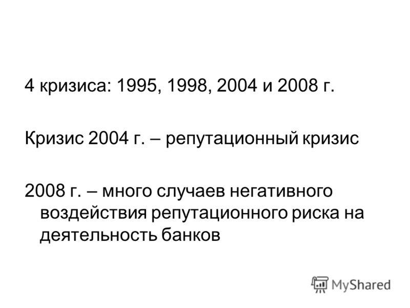 4 кризиса: 1995, 1998, 2004 и 2008 г. Кризис 2004 г. – репутационный кризис 2008 г. – много случаев негативного воздействия репутационного риска на деятельность банков