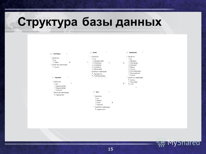 Структура базы данных 15
