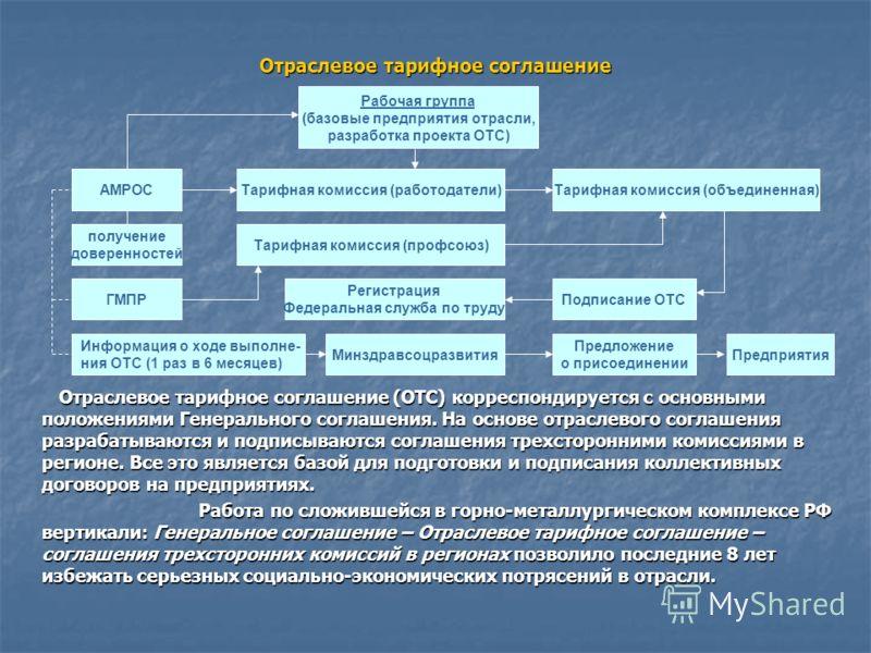 Cardiovascular Disease in the