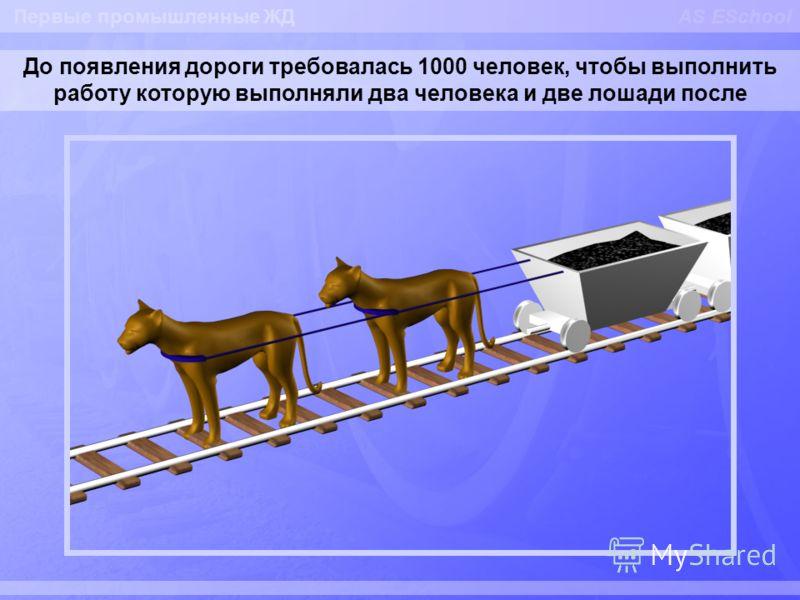 AS ESchool До появления дороги требовалась 1000 человек, чтобы выполнить работу которую выполняли два человека и две лошади после Первые промышленные ЖД