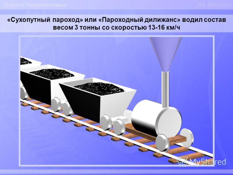 AS ESchool «Сухопутный пароход» или «Пароходный дилижанс» водил состав весом 3 тонны со скоростью 13-16 км/ч Дорога Черепановых