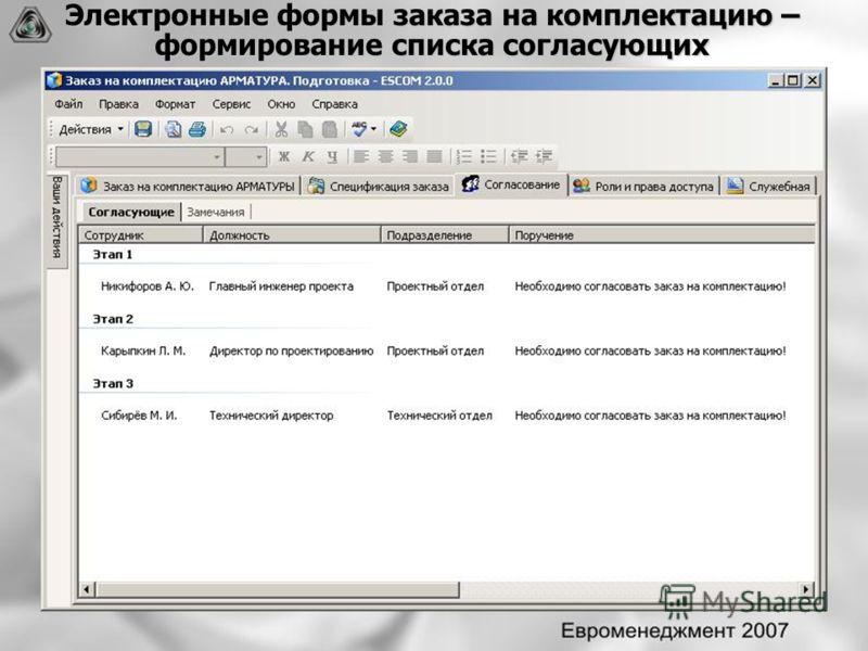Электронные формы заказа на комплектацию – формирование списка согласующих
