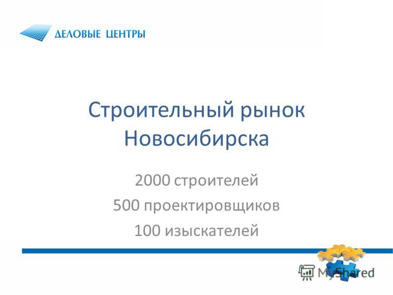 Строительный рынок Новосибирска 2000 строителей 500 проектировщиков 100 изыскателей