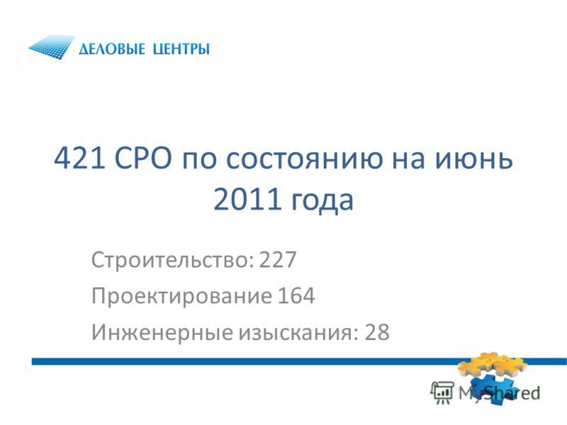 421 СРО по состоянию на июнь 2011 года Строительство: 227 Проектирование 164 Инженерные изыскания: 28