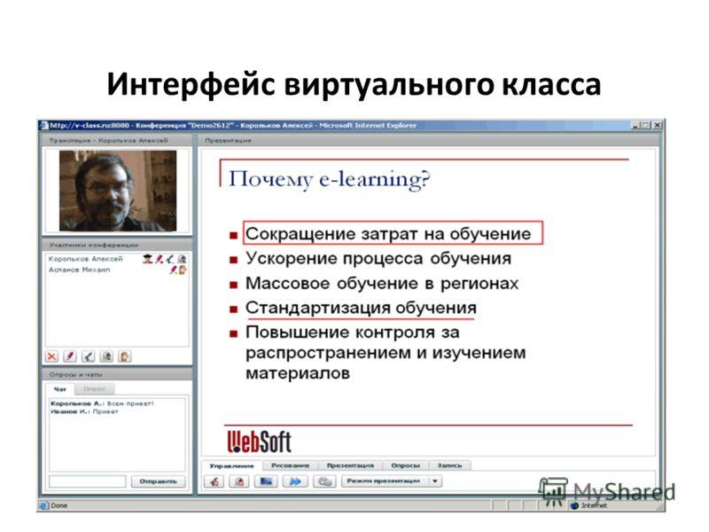 Интерфейс виртуального класса