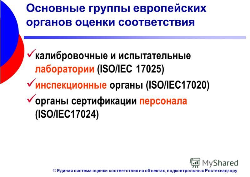 © Единая система оценки соответствия на объектах, подконтрольных Ростехнадзору Основные группы европейских органов оценки соответствия калибровочные и испытательные лаборатории (ISO/IEC 17025) инспекционные органы (ISO/IEC17020) органы сертификации п