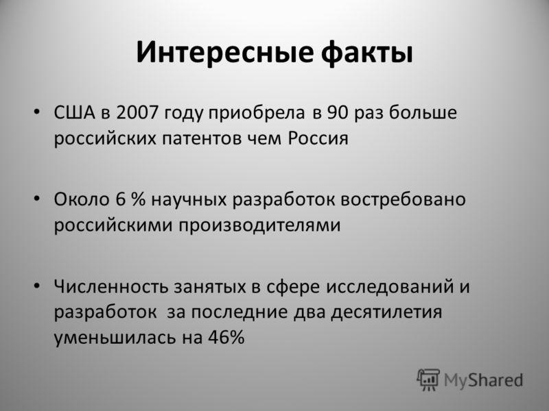 Интересные факты США в 2007 году приобрела в 90 раз больше российских патентов чем Россия Около 6 % научных разработок востребовано российскими производителями Численность занятых в сфере исследований и разработок за последние два десятилетия уменьши