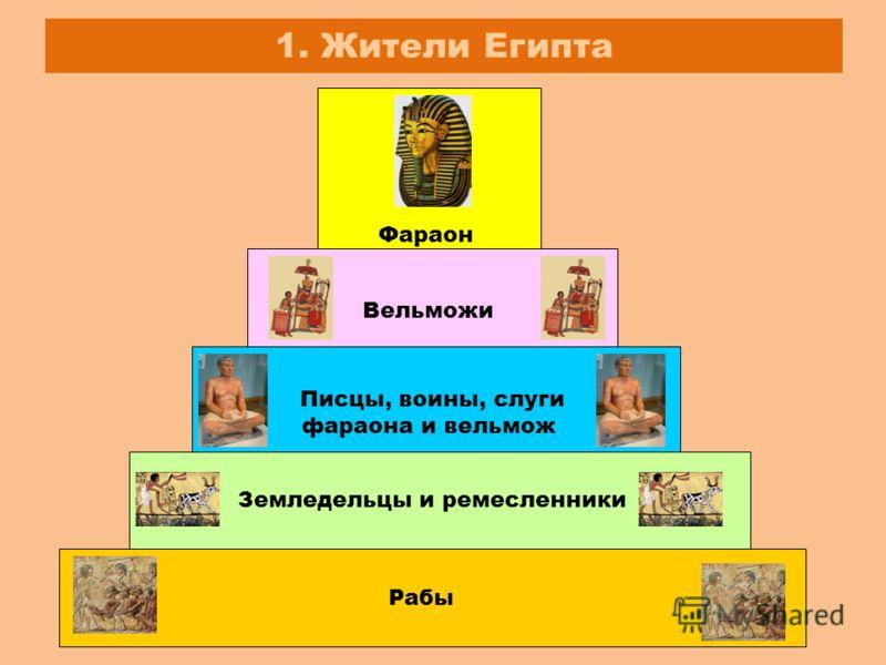 1. Жители Египта Фараон Вельможи Писцы, воины, слуги фараона и вельмож Земледельцы и ремесленники Рабы