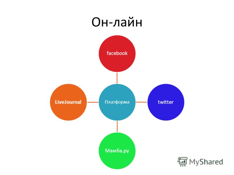 Он-лайн Платформа facebooktwitterМамба.руLiveJournal