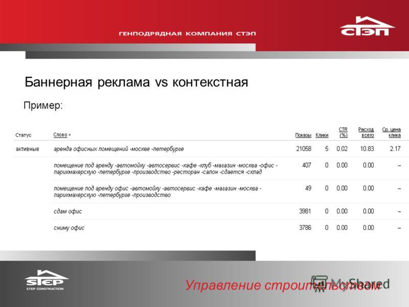 Управление строительством Баннерная реклама vs контекстная Пример: