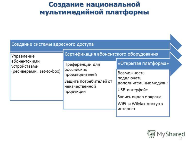 16 Создание национальной мультимедийной платформы Создание системы адресного доступа Управление абонентскими устройствами (ресиверами, set-to-box) Сертификация абонентского оборудования Преференции для российских производителей Защита потребителей от