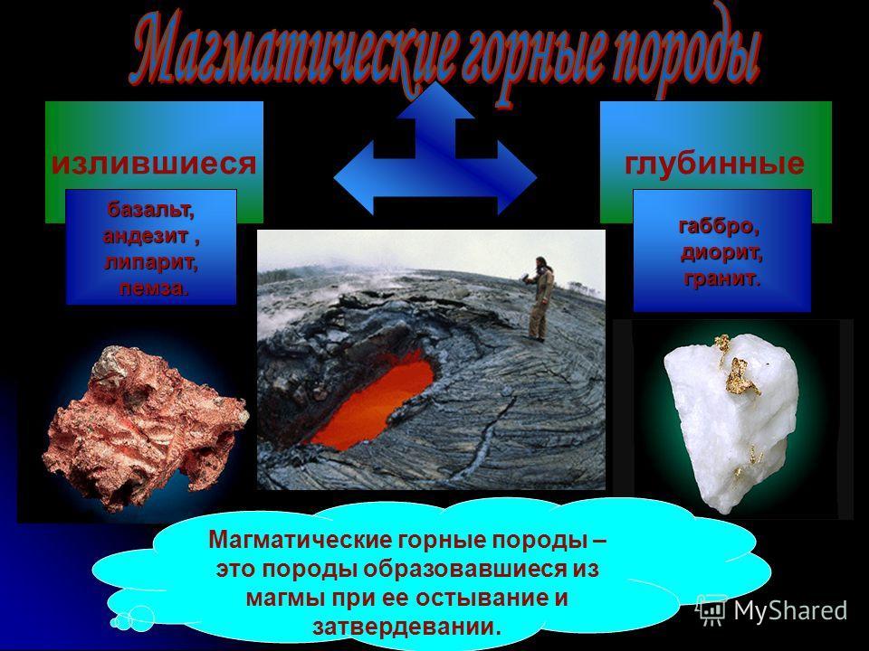 Магматические горные породы – это породы образовавшиеся из магмы при ее остывание и затвердевании. излившиеся базальт, андезит, андезит,липарит, пемза. пемза. глубинные габбро, диорит, диорит, гранит.