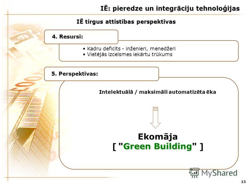IĒ tirgus attīstības perspektīvas Kadru deficīts - inženieri, menedžeri Vietējās izcelsmes iekārtu trūkums 4. Resursi: Intelektuālā / maksimāli automatizēta ēka 13 5. Perspektīvas: Ekomāja [ ] Green Building IĒ: pieredze un integrāciju tehnoloģijas