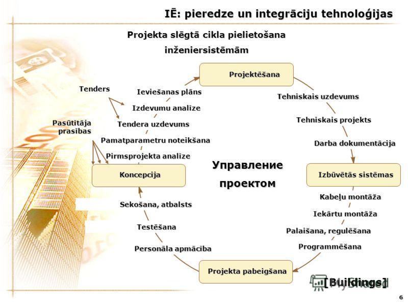 6 Projekta slēgtā cikla pielietošana inženiersistēmām Управлениепроектом Tehniskais uzdevums Tehniskais projekts Darba dokumentācija Kabeļu montāža Iekārtu montāža Palaišana, regulēšana Programmēšana Ieviešanas plāns Izdevumu analīze Tendera uzdevums