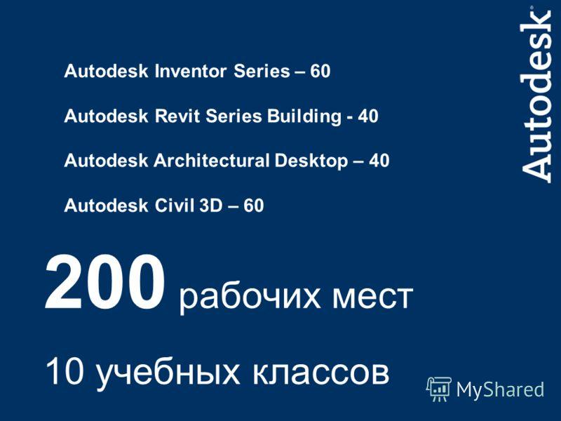 Autodesk Inventor Series – 60 Autodesk Revit Series Building - 40 Autodesk Arсhitectural Desktop – 40 Autodesk Civil 3D – 60 200 рабочих мест 10 учебных классов