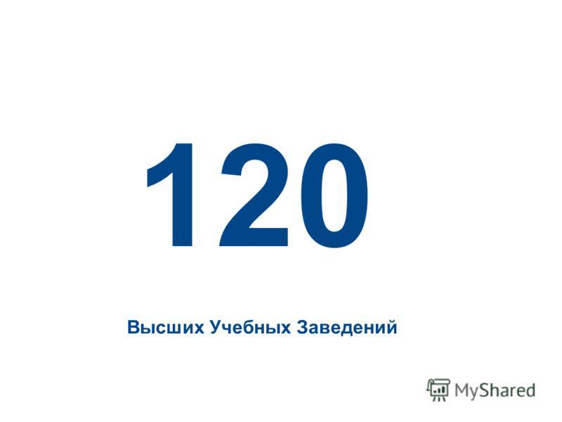 120 Высших Учебных Заведений