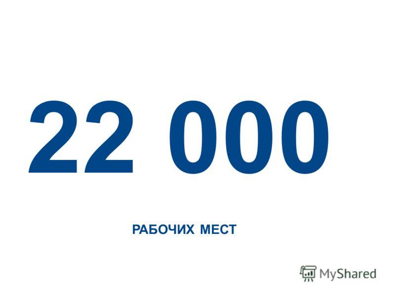 22 000 РАБОЧИХ МЕСТ