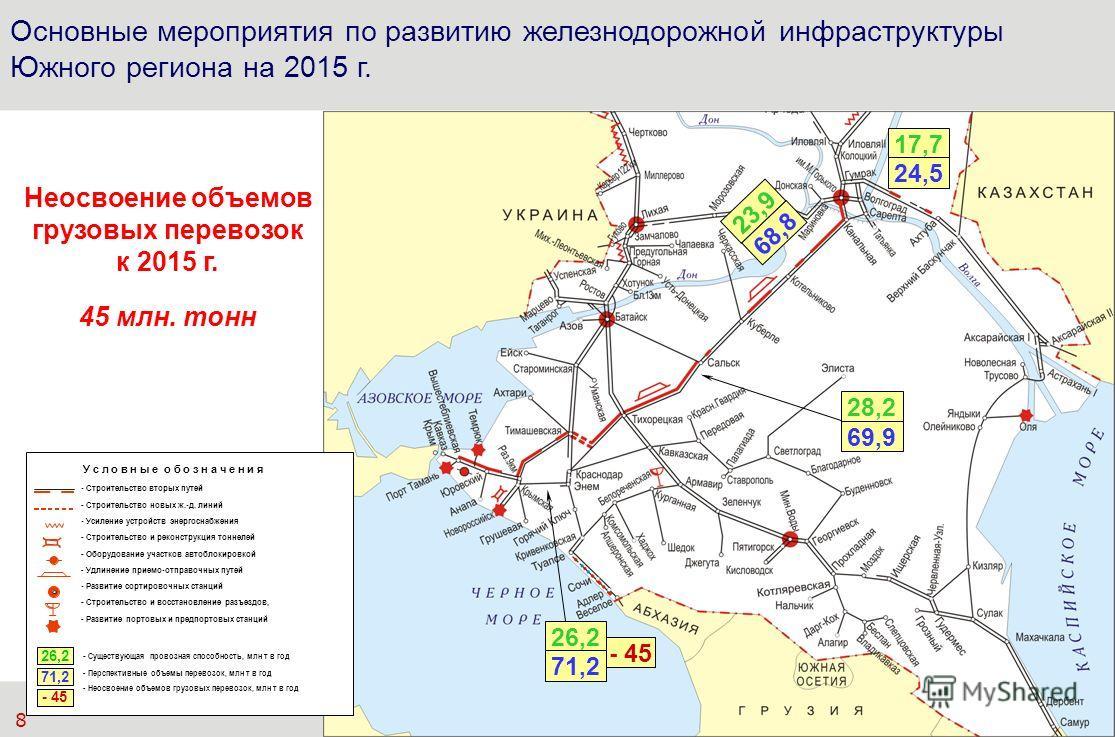 Основные мероприятия по развитию железнодорожной инфраструктуры Южного региона на 2015 г. У с л о в н ы е о б о з н а ч е н и я - Строительство вторых путей - Строительство новых ж.-д. линий - Усиление устройств энергоснабжения - Строительство и реко