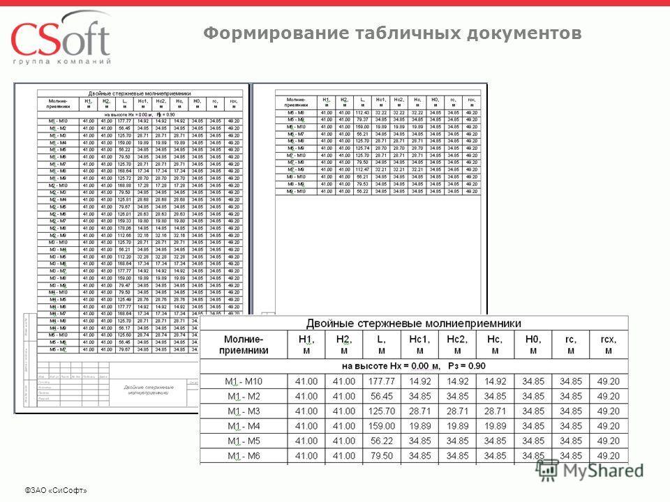 ©ЗАО «СиСофт» Формирование табличных документов