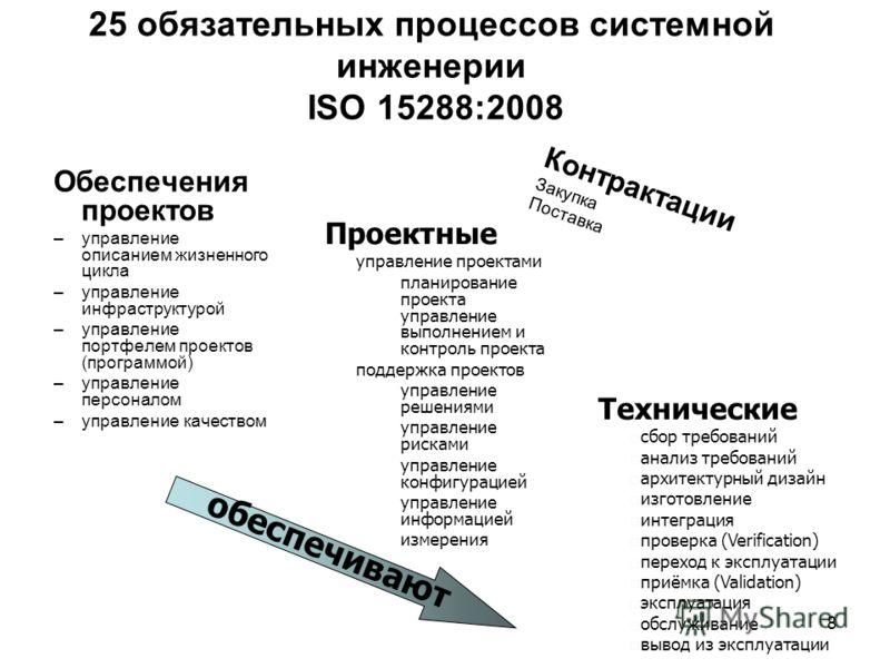 8 25 обязательных процессов системной инженерии ISO 15288:2008 Обеспечения проектов –управление описанием жизненного цикла –управление инфраструктурой –управление портфелем проектов (программой) –управление персоналом –управление качеством Технически