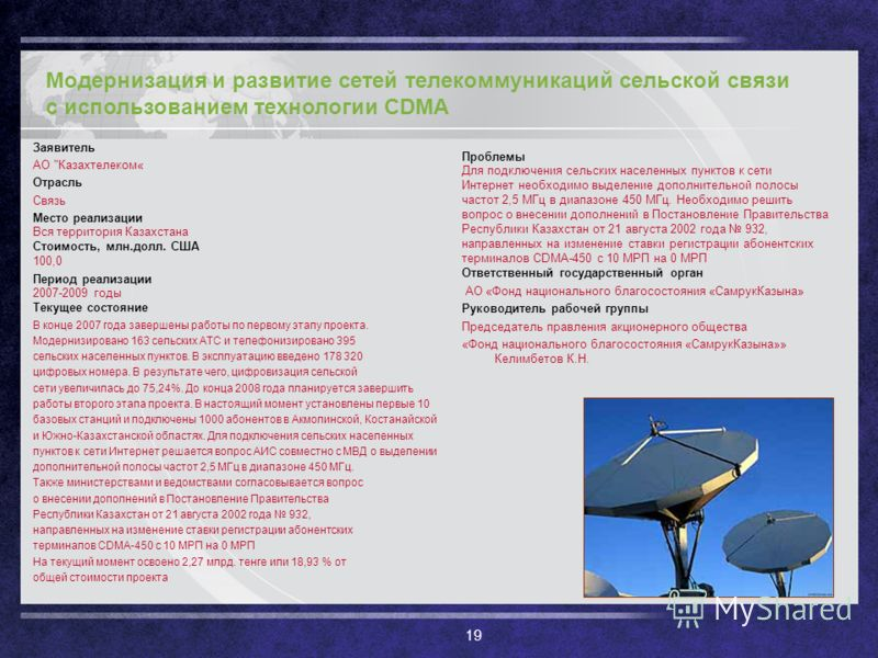 19 Модернизация и развитие сетей телекоммуникаций сельской связи с использованием технологии СDMA Заявитель АО