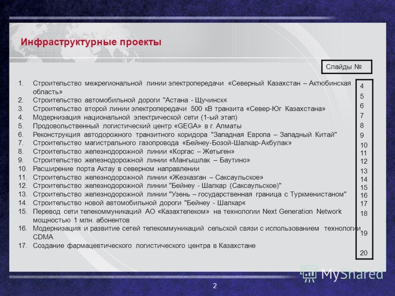 2 Инфраструктурные проекты 1.Строительство межрегиональной линии электропередачи «Северный Казахстан – Актюбинская область» 2.Строительство автомобильной дороги