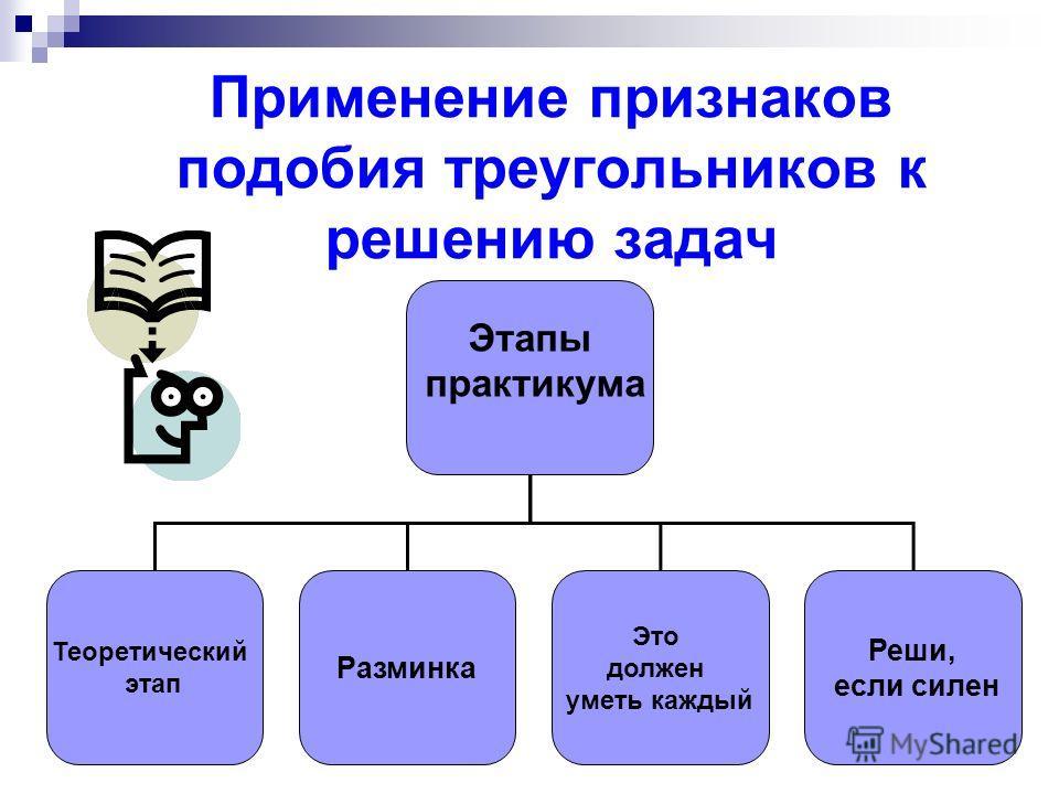 Применение признаков подобия треугольников к решению задач Этапы практикума Теоретический этап Разминка Это должен уметь каждый Реши, если силен