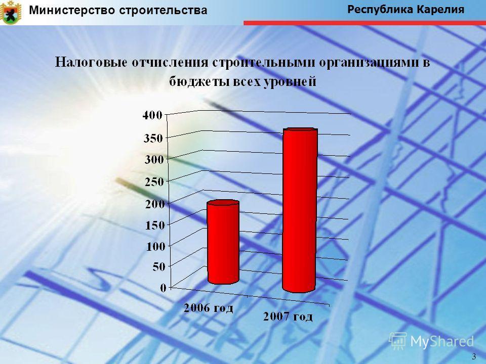 Министерство строительства Республика Карелия 3