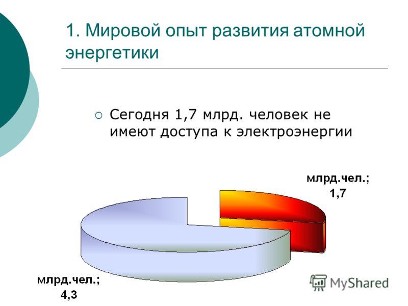 1. Мировой опыт развития атомной энергетики Сегодня 1,7 млрд. человек не имеют доступа к электроэнергии