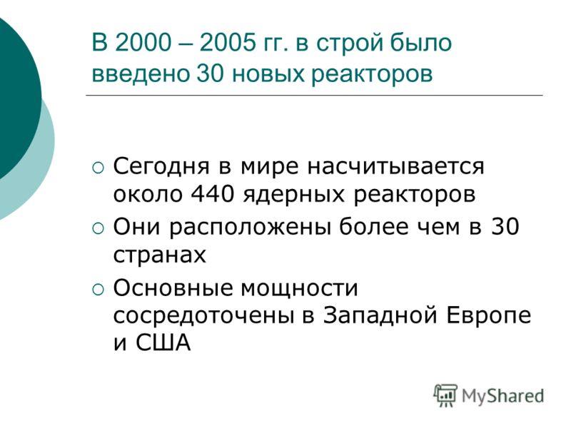 В 2000 – 2005 гг. в строй было введено 30 новых реакторов Сегодня в мире насчитывается около 440 ядерных реакторов Они расположены более чем в 30 странах Основные мощности сосредоточены в Западной Европе и США