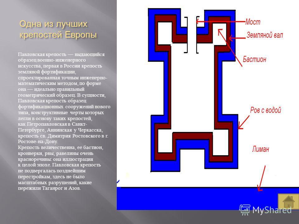 Одна из лучших крепостей Европы Павловская крепость выдающийся образец военно - инженерного искусства, первая в России крепость земляной фортификации, спроектированная точным инженерно - математическим методом, по форме она идеально правильный геомет