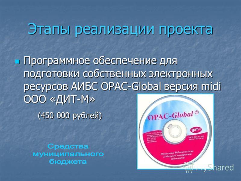 Этапы реализации проекта Программное обеспечение для подготовки собственных электронных ресурсов АИБС OPAC-Global версия midi ООО «ДИТ-М» Программное обеспечение для подготовки собственных электронных ресурсов АИБС OPAC-Global версия midi ООО «ДИТ-М»