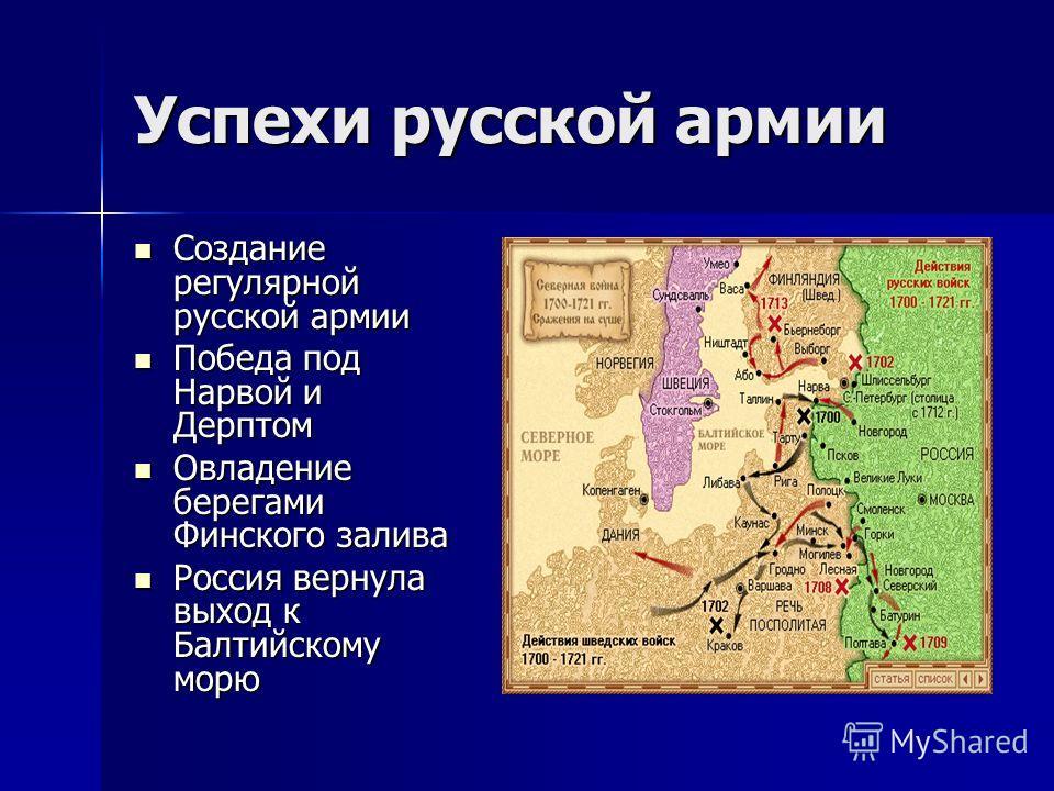 Истоия 7 класс реферат северная война