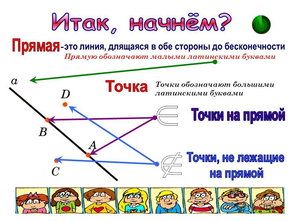 - это линия, длящаяся в обе стороны до бесконечности Прямую обозначают малыми латинскими буквами Точки обозначают большими латинскими буквами