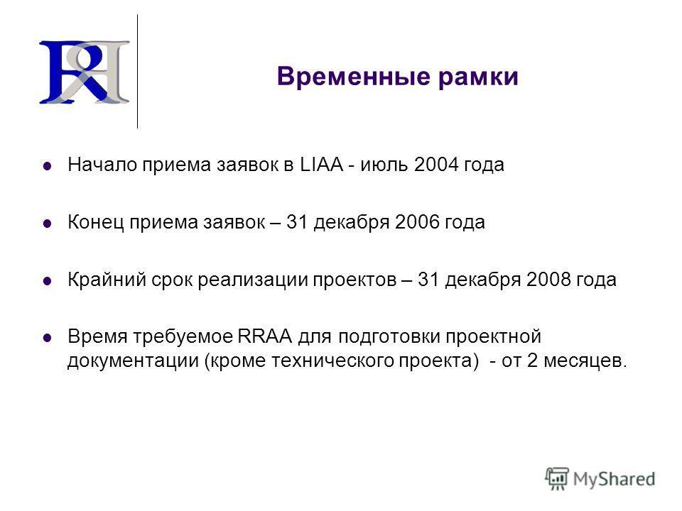 Временные рамки Начало приема заявок в LIAA - июль 2004 года Конец приема заявок – 31 декабря 2006 года Крайний срок реализации проектов – 31 декабря 2008 года Время требуемое RRAA для подготовки проектной документации (кроме технического проекта) -