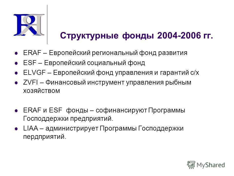 Структурные фонды 2004-2006 гг. ERAF – Европейский региональный фонд развития ESF – Европейский социальный фонд ELVGF – Европейский фонд управления и гарантий с/х ZVFI – Финансовый инструмент управления рыбным хозяйством ERAF и ESF фонды – софинансир