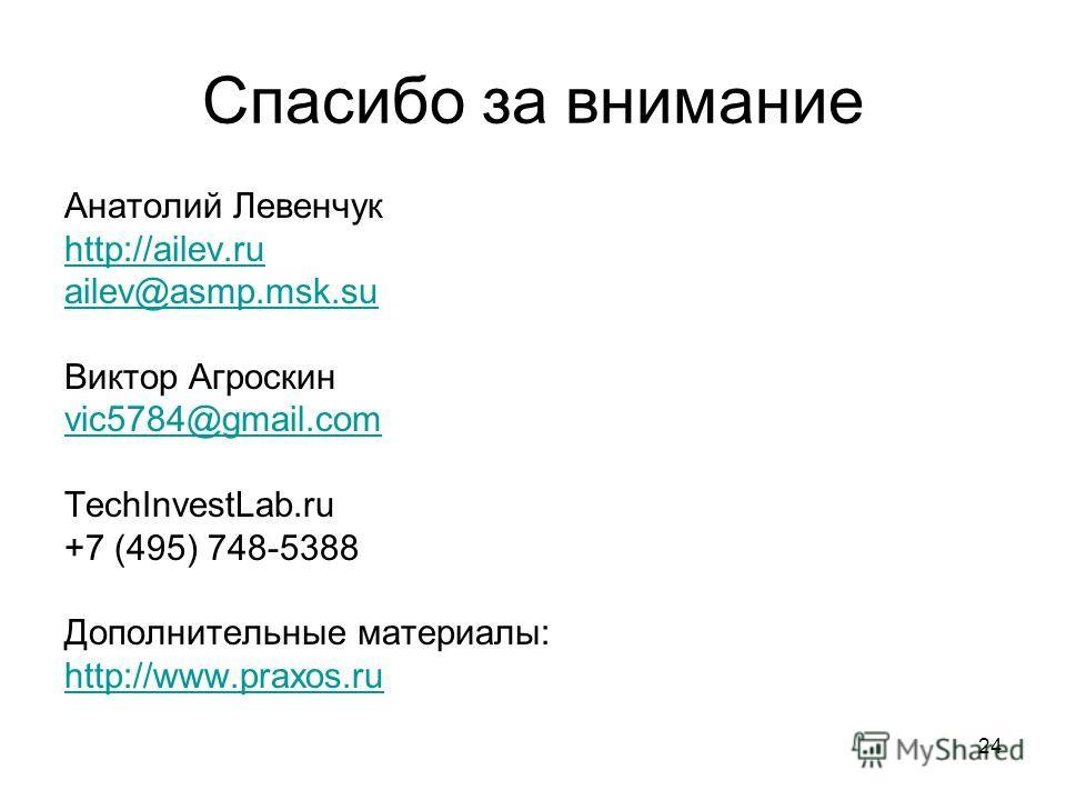 24 Спасибо за внимание Анатолий Левенчук http://ailev.ru ailev@asmp.msk.su Виктор Агроскин vic5784@gmail.com TechInvestLab.ru +7 (495) 748-5388 Дополнительные материалы: http://www.praxos.ru