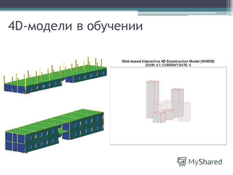 4D-модели в обучении