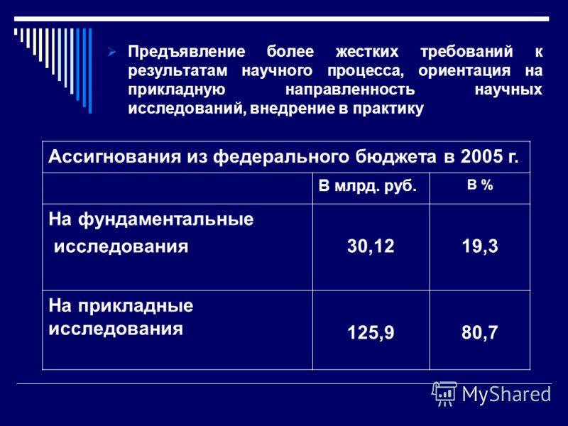 Предъявление более жестких требований к результатам научного процесса, ориентация на прикладную направленность научных исследований, внедрение в практику Ассигнования из федерального бюджета в 2005 г. В млрд. руб. В % На фундаментальные исследования3